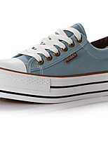 Women's Sneakers Creepers Comfort Canvas Spring Casual Light Blue Gray White Flat