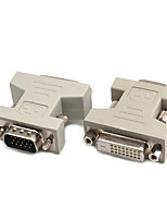DVI Adapter, DVI to VGA Adapter Male - Female 720P Nickel-plated steel 800 Mbps