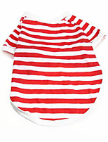 Hund T-shirt Pullover Hundekleidung Lässig/Alltäglich Streifen Schwarz Rot Hellblau