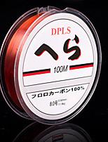100M / 110 Yards Monofilamento Linhas de Pesca 0.105 mm Para Pesca de Mar Pesca de Água Doce Pesca Geral