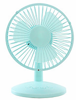 RuiShengDa USB Fan Student Dormitory Mini Fan  Room Desktop  Bed Office