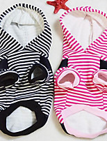 Dog Hoodie Sweatshirt Dog Clothes Casual/Daily Stripe Black Fuchsia