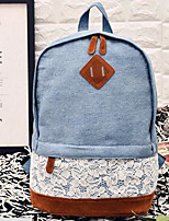 Women Shoulder Bag PU Canvas All Seasons Casual Outdoor Round Zipper Light Blue White
