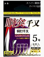 1 Thin Hang-Nail Sea Fishing Freshwater Fishing Other Trolling & Boat Fishing General Fishing