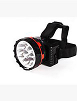 Lumens Mode Mini Style Camping/Hiking/Caving