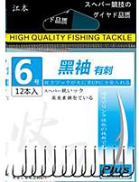 Thin Hang-Nail Sea Fishing Trolling & Boat Fishing General Fishing