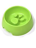 Кошка Собака Миски и бутылки с водой Животные Чаши и откорма Водонепроницаемый Компактность Прочный Коричневый Зеленый