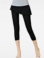 Women's Running Pants Fitness, Running & Yoga Bottoms for Yoga Exercise & Fitness Dancing Modal Black