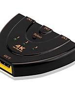 HDMI 1.4 Splitter, HDMI 1.4 to HDMI 1.4 Splitter Female - Female