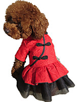 Dog Dress Dog Clothes Casual/Daily Solid Ruby