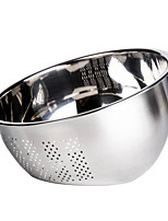 Stainless steel Kitchen Organization
