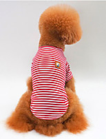 Dog Shirt / T-Shirt Dog Clothes Casual/Daily Stripe Red Green Blue