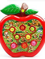 Spielzeuge Für Jungs Entdeckung Spielzeug Wissenschaft & Entdeckerspielsachen Apple Kunststoff