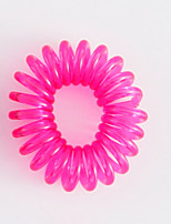 Hair Ties Candy Color Elasticity Korean Headwear Accessories Headbands