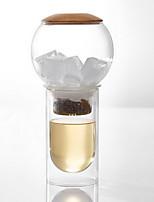 250 ml Metálico Molinillo , Fabricante