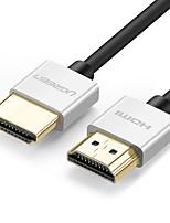 UGREEN HDMI 2.0 Кабель, HDMI 2.0 to HDMI 2.0 Кабель Male - Male Позолоченная медь 0,5М (1.5ft)