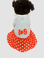 Dog Dress Dog Clothes Casual/Daily Polka Dots Ruby Yellow