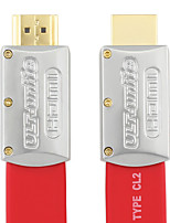 HDMI 2.0 Cable, HDMI 2.0 to HDMI 2.0 Cable Macho - Macho 1,0 m (3 pies)