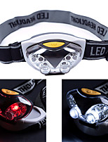 Mini LED Headlamp Cat-eye Super Bright Ultra-light Portable Headlight Helmet Light 1 White 2 Red LED For 3 AAA Battery