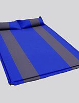 Camping Pad Double Wide Bag Double 15 Duck DownX110 Camping / Hiking Keep Warm