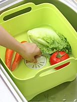 Пластик Кухня организация