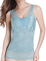 Gender Nightwear Style NightwearTrends PatternFabric Thickness