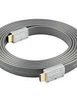 HDMI 2.0 Cable, HDMI 2.0 to HDMI 2.0 Cable Male - Male 5.0m(16Ft)