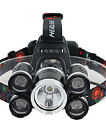 T6 LED Rechargeable 18650 Headlight Headlight Head Lamp Torch Bare Machine