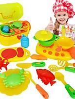 Детская техника Кулинария Игрушки Пластик Мальчики Девочки