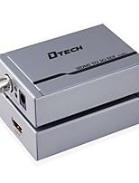 DTech HDMI 1.4 Converter HDMI 1.4 to SDI Converter Female - Female