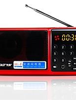 N-520 Radio portable Radio FM Enceinte interne Carte SDWorld ReceiverRouge