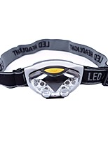 Headlamps LED 500 Lumens 3 Mode LED Batteries not included Lightweight for Camping/Hiking/Caving Everyday Use Cycling/Bike Hunting Fishing