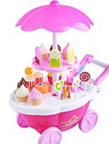 Игрушка Foods Пластик Для детей