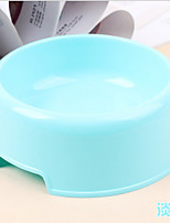 Cat Dog Bowls & Water Bottles Pet Bowls & Feeding Blushing Pink Blue Yellow