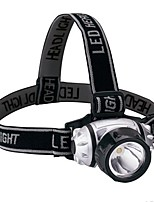 Налобные фонари LED 1000 Люмен Руководство Режим - На открытом воздухе для Походы/туризм/спелеология На открытом воздухе Рыбалка