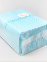 Dog Health Care Grooming Kits Waterproof Protective
