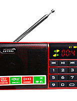 T12 Radio portable Lecteur MP3 Carte TF