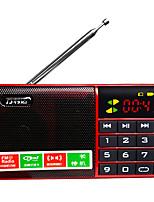T12 Radio portatil Reproductor MP3 Tarjeta TF