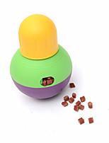 Игрушка для котов Игрушка для собак Игрушки для животных Шарообразные