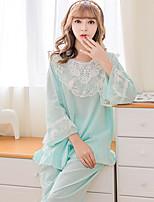 Pyjama Coton Dentelle Femme