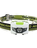 Headlamps LED 500 Lumens 3 Mode LED Batteries not included Alarm Dust Proof Lightweight for Camping/Hiking/Caving Everyday Use