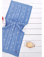 Wash Cloth,Polka Dot High Quality 100% Cotton Towel