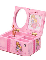 Music Box Toys Square Dancing Not Specified 1 Pieces