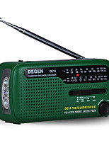DE13 Radio portable Energie Solaire Torche Vert