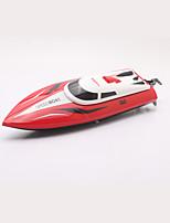 SYMA Q2 Speedboat ABS Channels KM/H