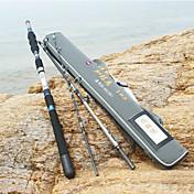 GUANGWEI Carbon Sea Fishing Rod Offshore Jigging Rod 180/195/210cm (XH)