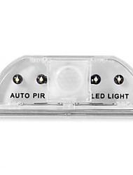 Auto Sensor Motion Lamp Night Lights Energy saving PIR Door Keyhole Motion Sensor Detector LED Night Lamps White