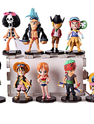 Anime Action Figures Inspired by One Piece Tony Tony Chopper PVC 9-5 CM Model Toys Doll Toy