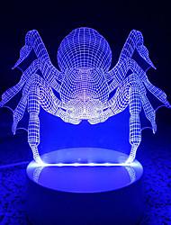 Lâmpadas de Mesa LED-0.5W