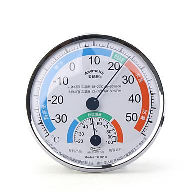 Termometer test 2016